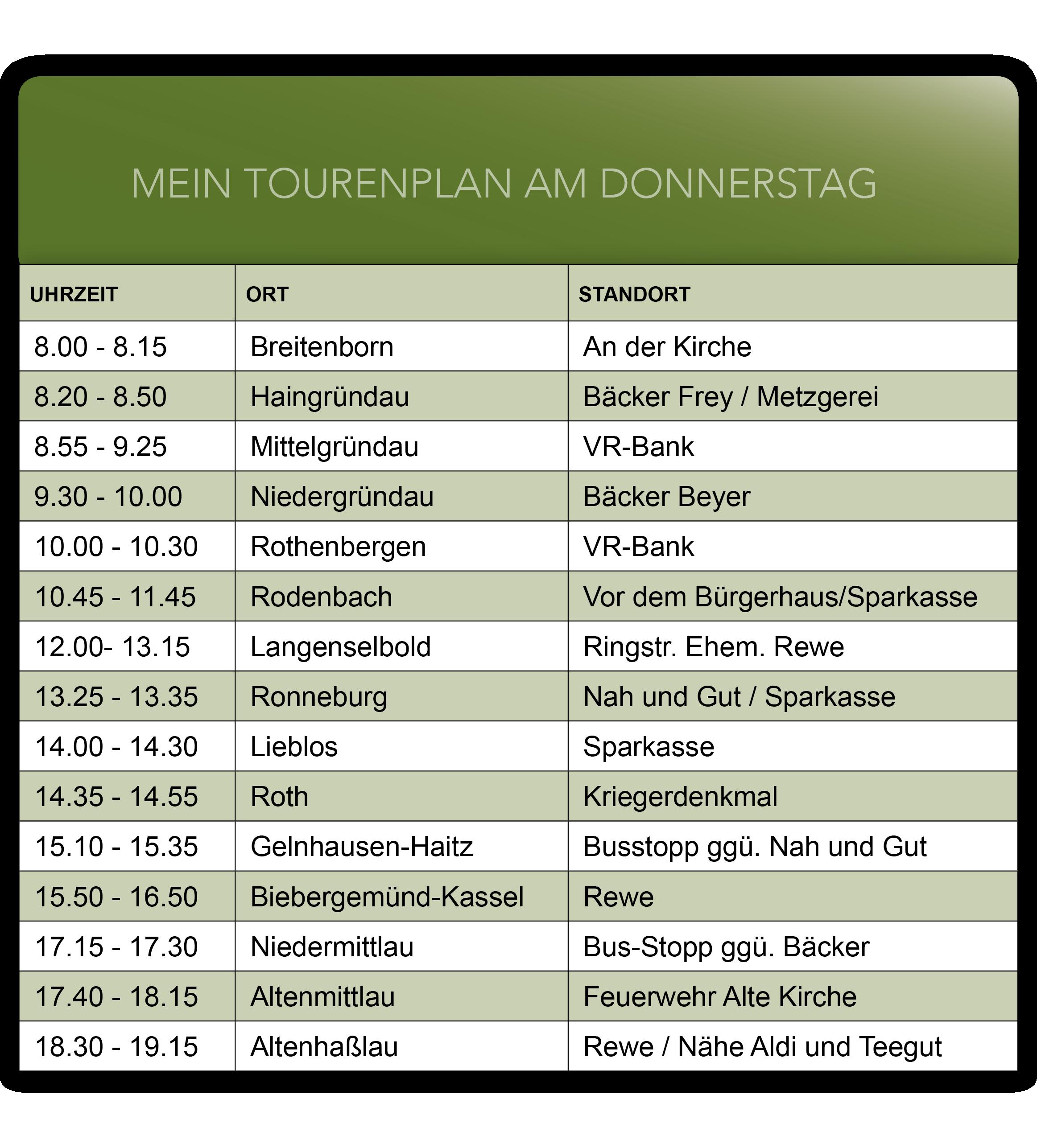 Standplatz Übersicht Donnerstag Main-Kinzig-Kreis Langenselbod